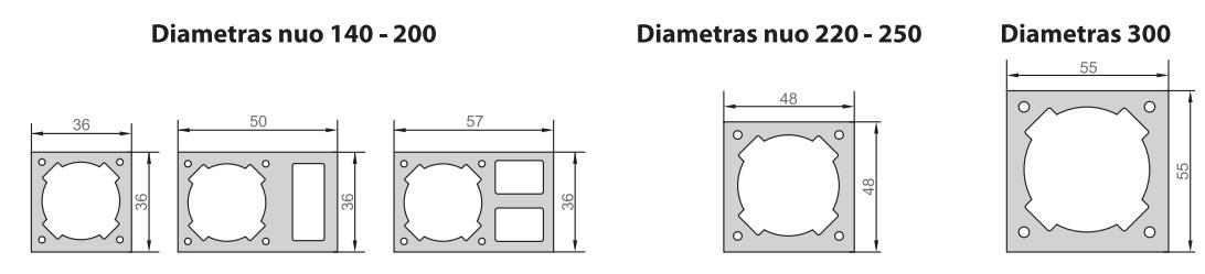 ventiliaciniai blokai